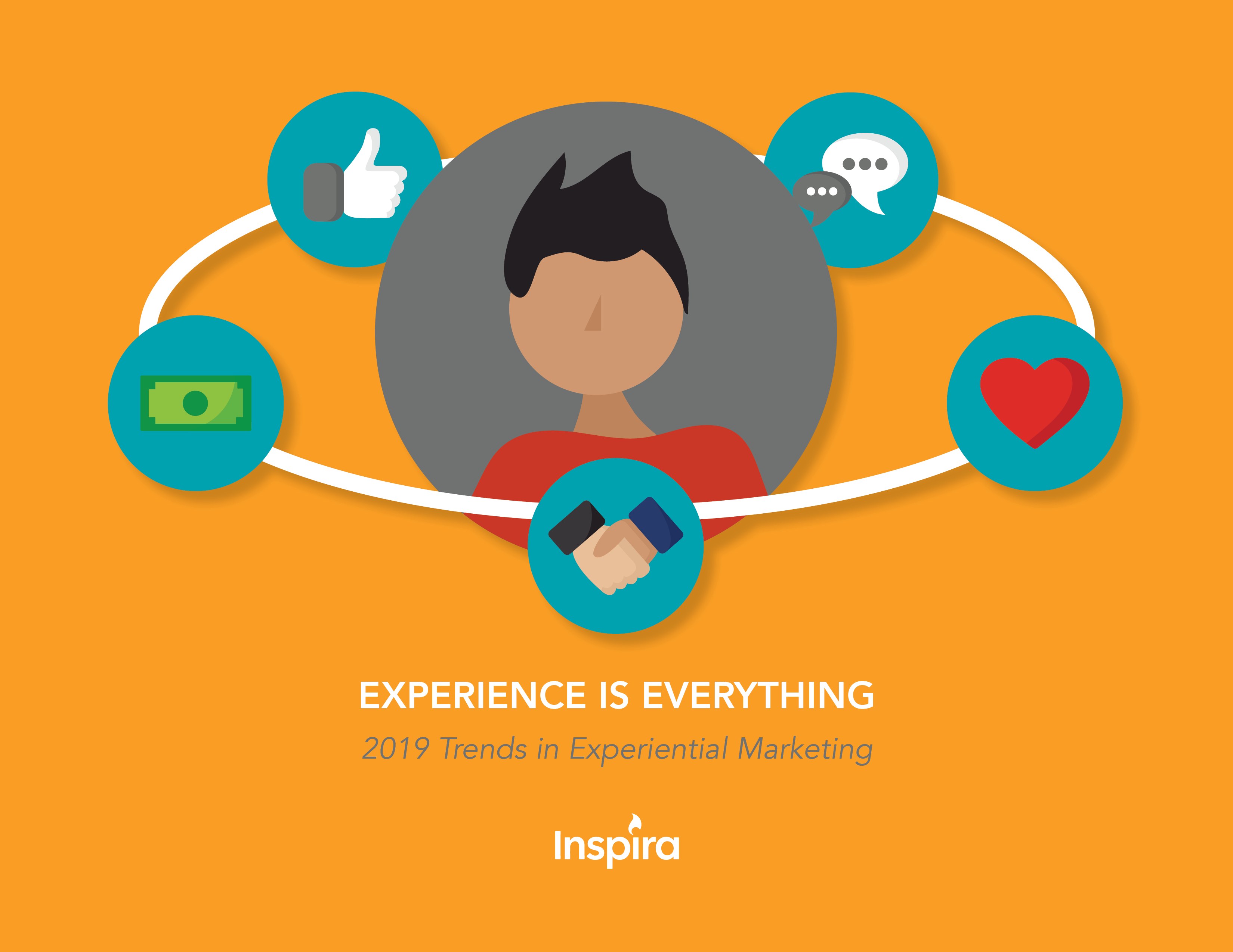 Experience is Everything Cover Page
