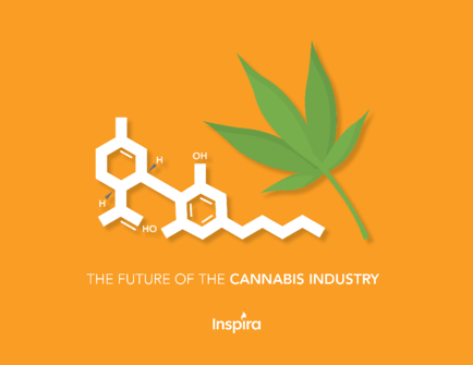 The Future of Cannabis Cover Page